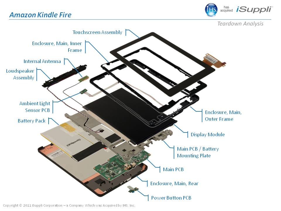 True furthermore Kindle Fire Hd Schematic also Ifixit Tears Apart Amazons 139 Kindle Fire Hd Finds Tablet Parts Inside also Tablets together with Download 569. on kindle motherboard diagram