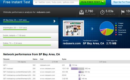 Los test de performance nos ayudan a saber que mejorar en nuestra web