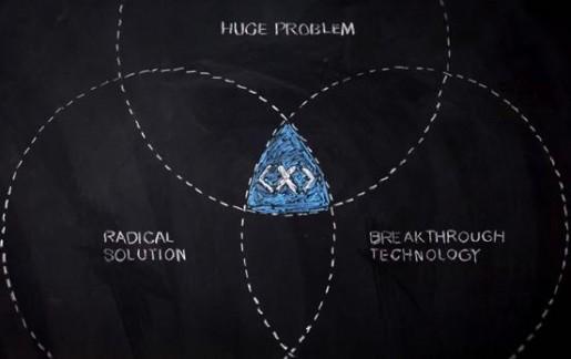"""Google lleva adelante """"Solve for X"""" para competir con las TED Talks"""