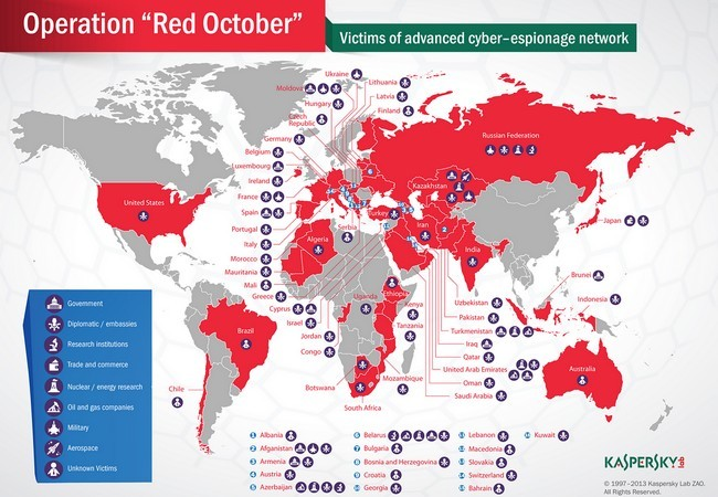 Mapa de ataques de Red October (Fuente: Kaspersky Labs)