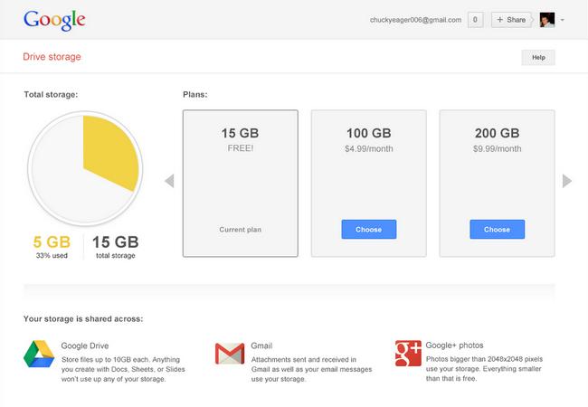 Google no sólo unifica la experiencia de usuario en todos sus productos, sino también el espacio de almacenamiento.