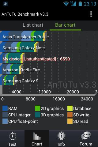 Bench CPU 1a