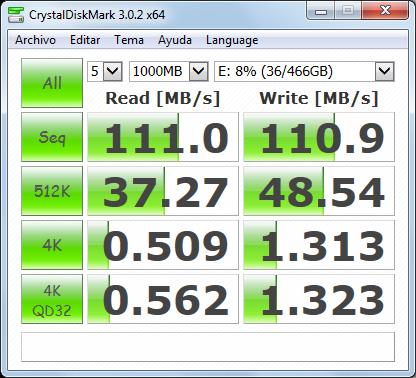 Como cualquier HDD externo, la mejor performance se da al mover archivos grandes.