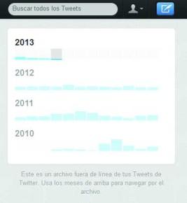 La interfaz del archivo de tuits descargados es impecable.