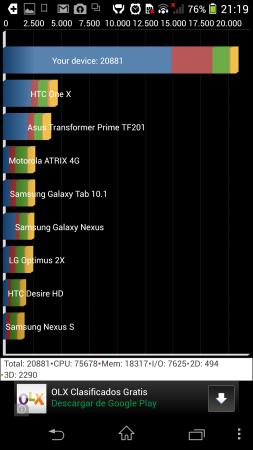 En quadrant parece que olvidaron que durante este año salieron nuevos smartphones.