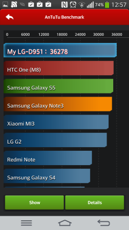 AnTuTu posiciona al G Flex incluso por encima del flamante S5 de Samsung y el HTC One M8.