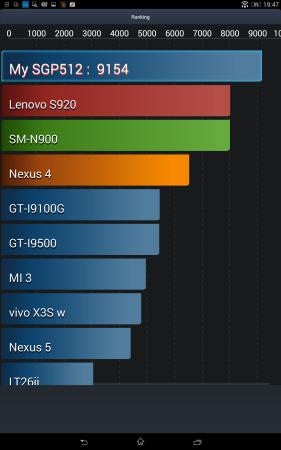 Este es el resultado del benchmark de batería de AnTuTu.