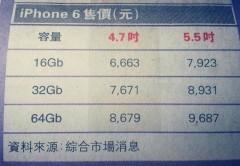 Los precios en Hong Kong son un primer indicativo del precio a nivel internacional.
