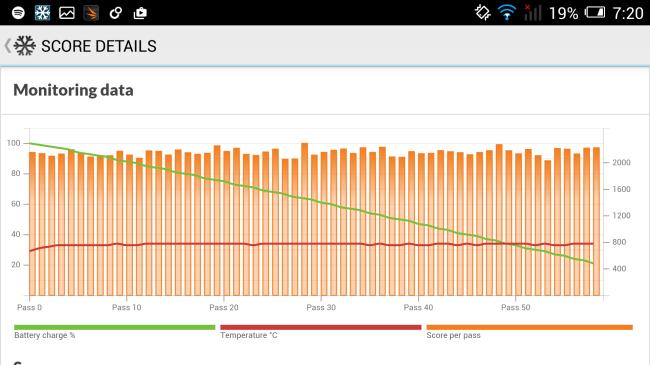 Grafico generado por la prueba de batería anterior.