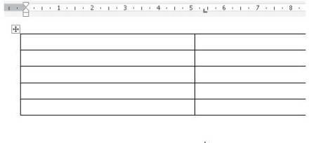 Cuando hacemos clic en cualquier posición fuera del margen de la página se genera una marca de tabulación o sangría.