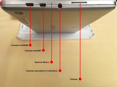 Conectividad lateral principal.