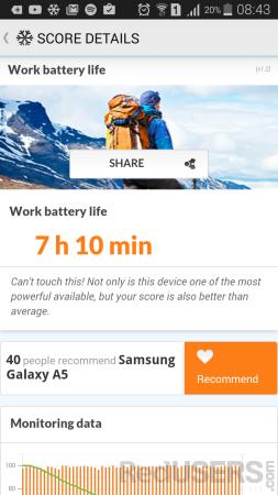 PC Mark test de batería - A5