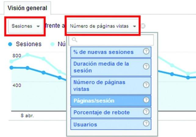 Páginas por Sesión en Google Analytics