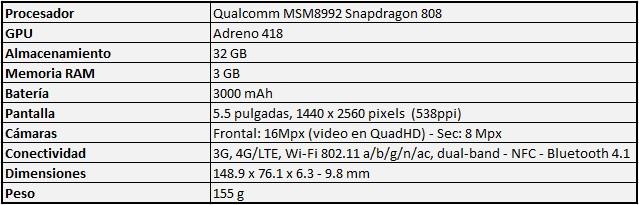 planilla LG G4