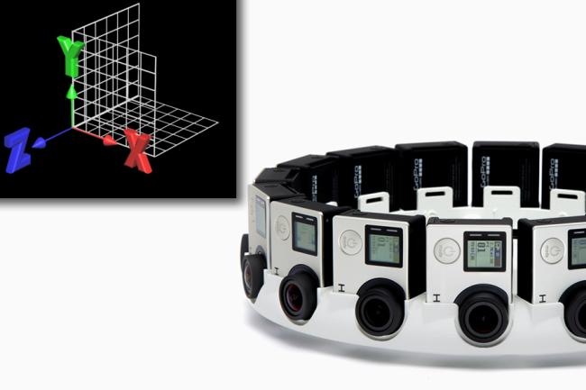 Izquierda: Los ejes X, Y y Z, base de los planos en tres dimensiones. Derecha: Google Jump es la propuesta de Google y GoPro, para filmar videos en tres dimensiones, aptos para mundos de VR.