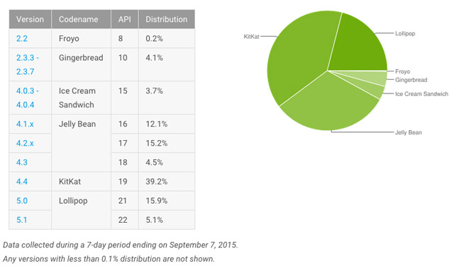 android-cuotas