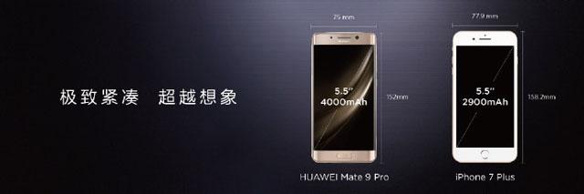 Huawei pone al Mate 9(nueve) Pro en relación al Cupertino (<stro />Apple</strong>) <strong>iPhone</strong>® 7(siete) Plus, con el cual comparte pulgadas. Esta cifra a la vez cree ocupar el espacio que dejó vacante el Galaxy Note 7(siete) que <strong>Samsung</strong>® debió retirar del mercado.&#8221; width=&#8221;640&#8243; height=&#8221;213&#8243; srcset=&#8221;<a target=