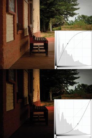 Las curvas representan de manera gráfica el balance de color en una imagen.