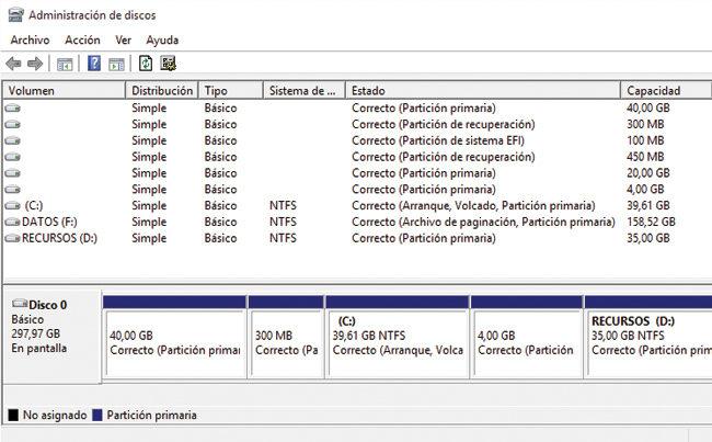 El administrador de discos de Windows 7 y superiores es muy potente y flexible, pero no resulta particularmente provechoso en lo que a redimensión de particiones refiere.
